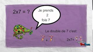 capsule math  CE1 - La table de 2