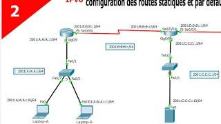 configuration des routes statiques et par défaut IPv6 En darija leçon 2