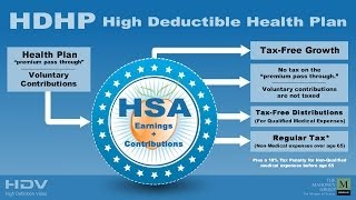 Hdhp - High Deductible Health Plan, Georgia