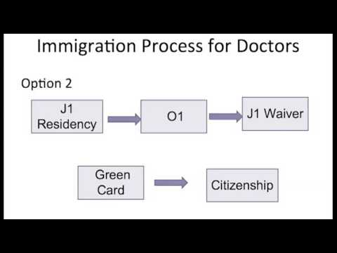 Immigration Process for Doctors
