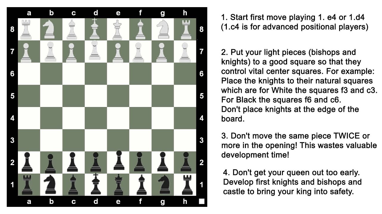 An Introduction to Chess Moves and Tactics Simply Explained