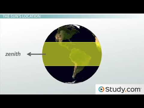 Importance of the Tropic of Cancer & the Tropic of Capricorn   Video & Lesson Transcript   Study com