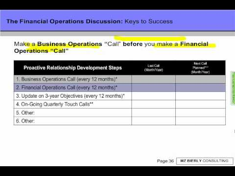 Delving into Finanacial Operations