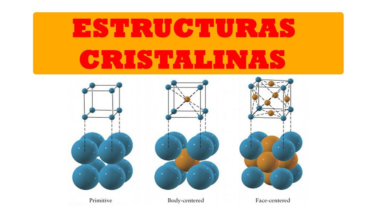 Estructura Cristalina Estructura De Los Metales Bien Explicado
