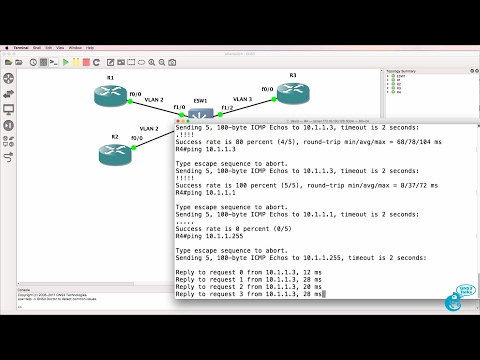 GNS3 switching setup and options Part 5: Etherswitch Router for