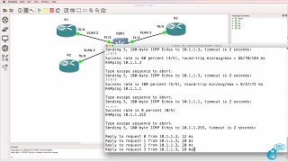 GNS3 switching setup and options Part 5: Etherswitch Router for Cisco Dynamips Part 2