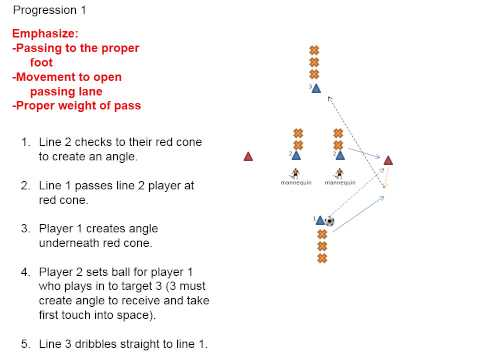 Speed of Play   Creating Angles