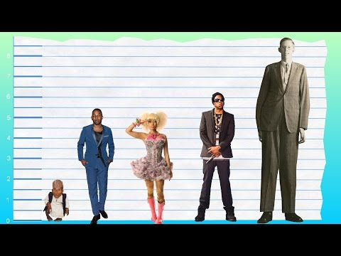 How Tall Is Kendrick Lamar? - Height Comparison!