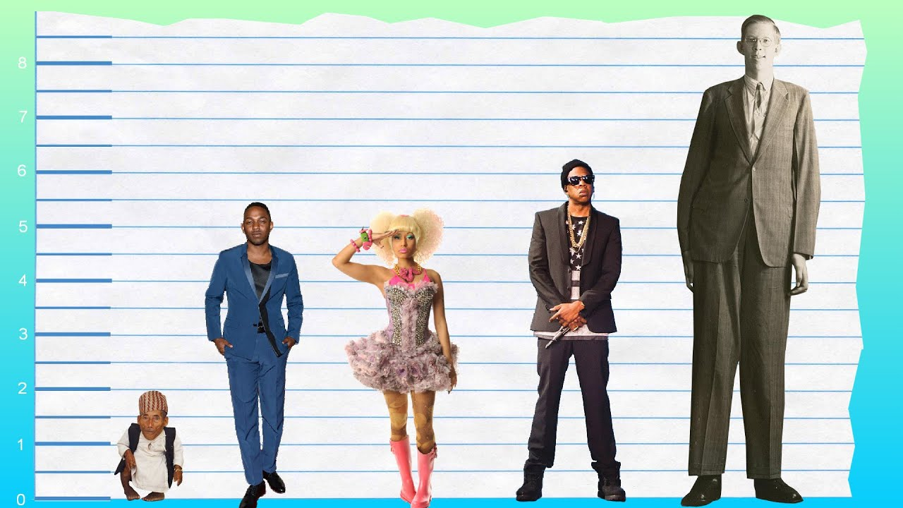 How Tall Is Kendrick Lamar Height Comparison YouTube