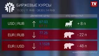 InstaForex tv news: Кто заработал на Форекс 14.01.2019 9:30