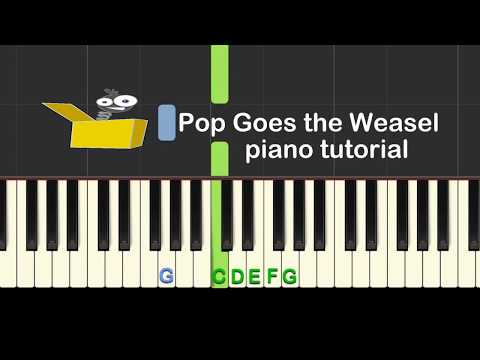 Easy Piano Tutorial: Pop Goes the Weasel with free sheet music, Synthesia