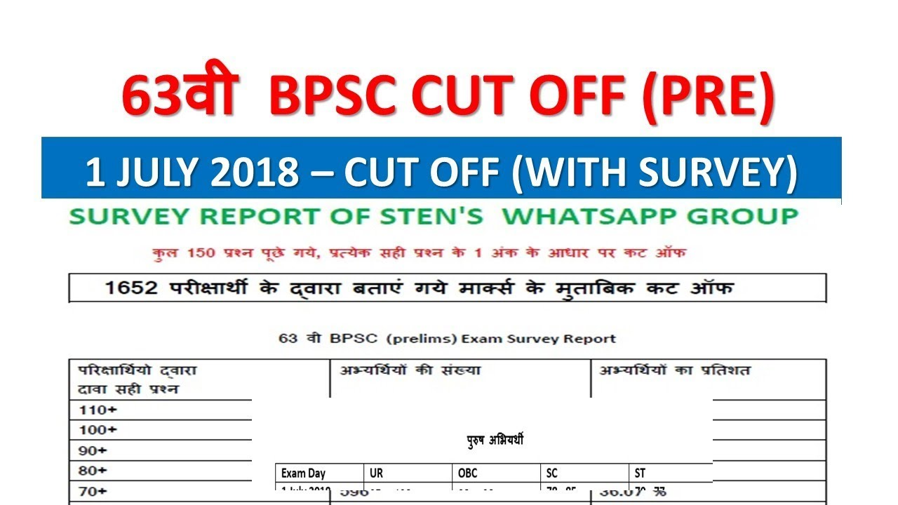 cut off 63 वी BPSC 1 july 2018 with official cut off 2017