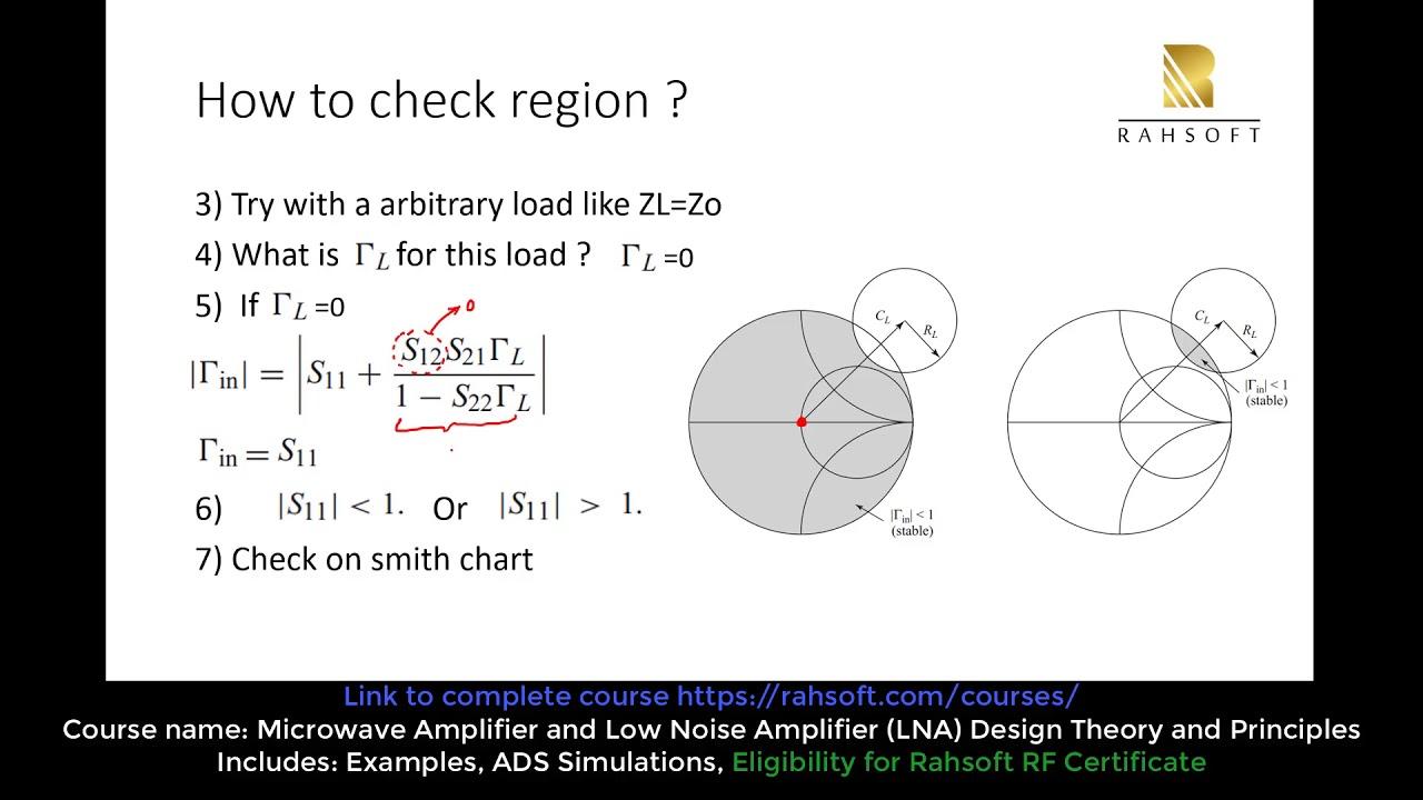 Constant gain circle example amplifier design for specific gain tutorial