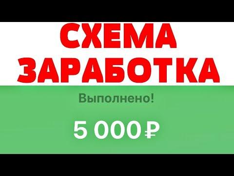 ГОТОВАЯ СХЕМА ЗАРАБОТКА ОТ 1000 РУБЛЕЙ В ДЕНЬ В ИНТЕРНЕТЕ БЕЗ ВЛОЖЕНИЙ
