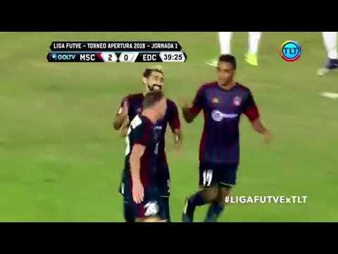 Resumen | Monagas SC 4-0 Estudiantes de Caracas