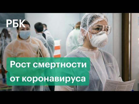 Рекордный прирост смертности с июля. Коронавирус в России сегодня (30.09)