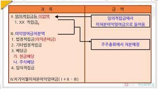 114.자본금(법인)-이익잉여금처분계산서