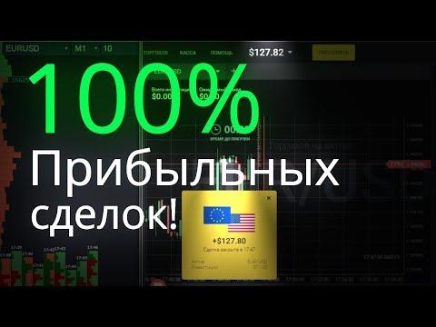 Видео депозит бинарных опционах пополнить кошелек криптовалют