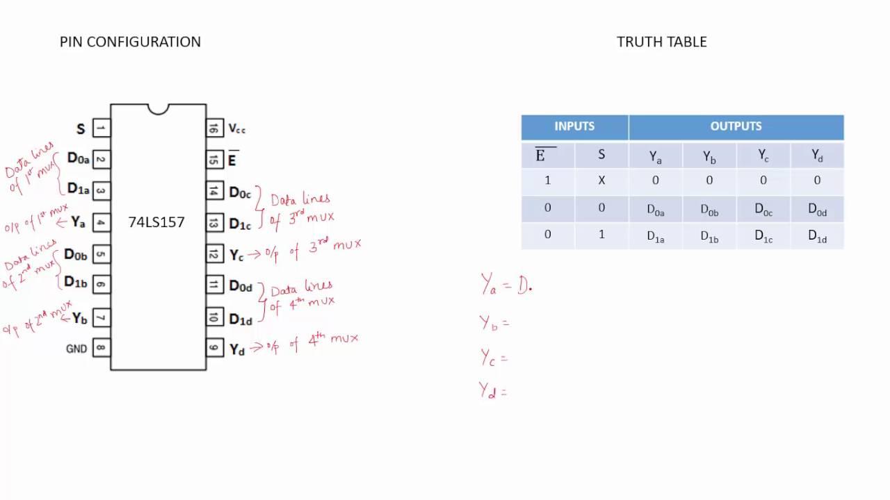 Multiplexer Logic Diagram Electrical Wiring Of Ic 74ls157 Youtube Demultiplexer Mux