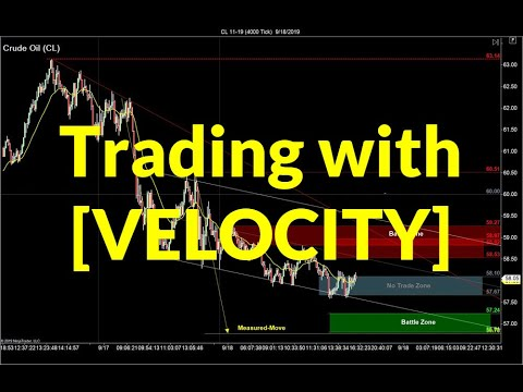 Trading with Velocity Zones | Crude Oil, Emini, Nasdaq, Gold, Euro