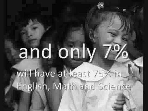 The State of Philippine Education part2.wmv