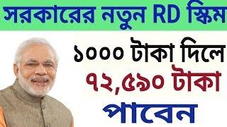 Benefits of Post office Recurring Deposit (RD) Scheme | Interest rate details in Bengali