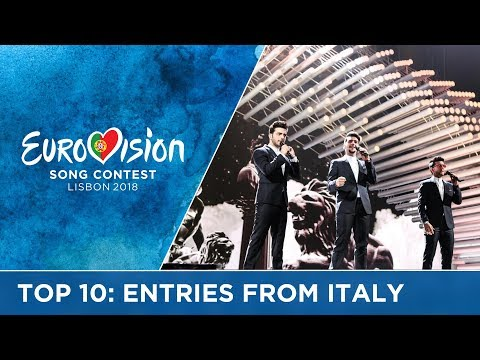 TOP 10: Entries from Italy