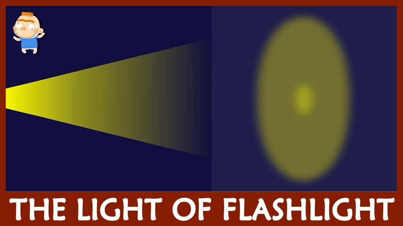 How to make the light of Flashlight - Coise - Anime Studio - Moho tutorial