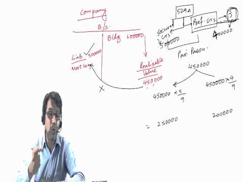 CA IPCC Advanced Account_Liquidation of Companies ( Lecture No.1 )