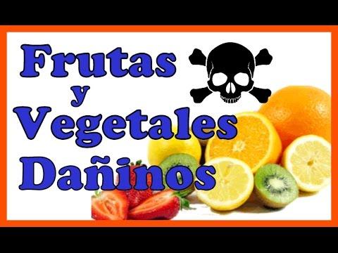 Alimentos no saludables alimentos prohibidos alimentos da inos frutas prohibidas para la salud - Hemorroides alimentos prohibidos ...