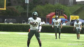 Week 2 Methodist University vs. Guilford College 9/12/2015  Motivational