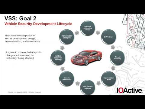 IOActive Vehicle Security: Life in the Fast Lane (webinar)