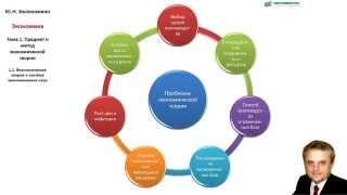 видео 3.3. Экономические методы управления