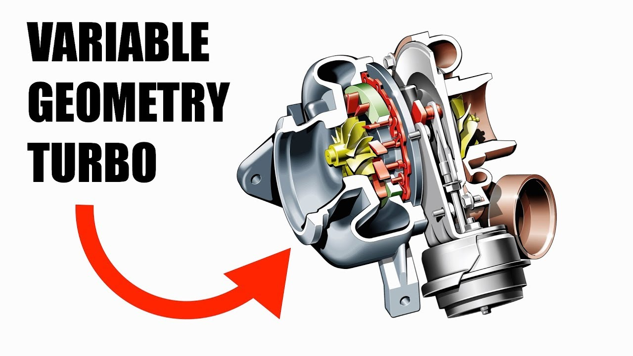 Variable Geometry Turbocharger - Less Lag, More Torque!