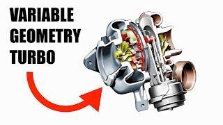 الهندسة المتغيرة الشاحن التربيني - أقل تأخر المزيد من عزم الدوران!