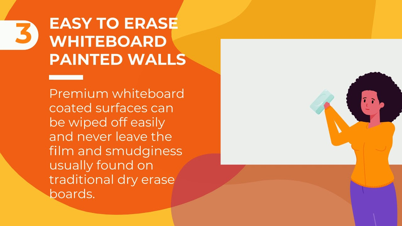 What Do Individuals Love concerning Whiteboard Paint?