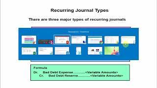 Recurring Journals in Oracle EBS