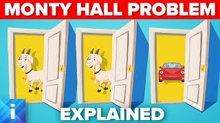 The Monty Hall Problem Explained
