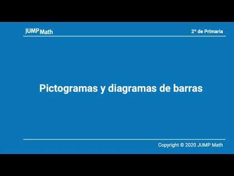 2. Unidad 15. Pictogramas y diagramas de barra