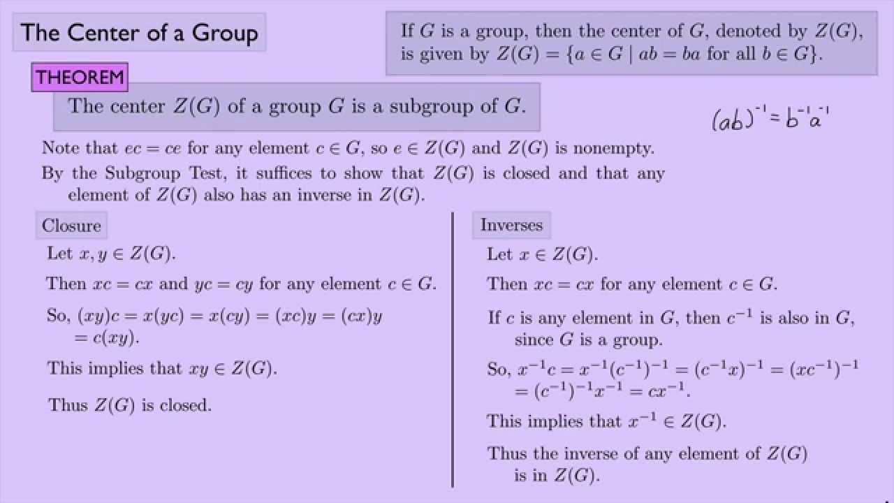 Modern Algebra : Definition and Examples of Subgroups | Dr
