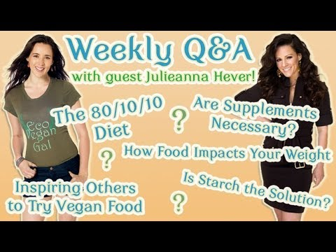 80/10/10, Organic Juice Cleanse, My #1 Sunscreen, Supplements + More!