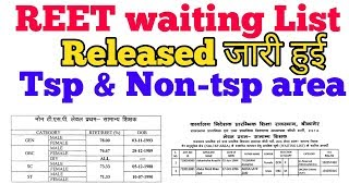 Reet waiting list released जारी | cut-off tsp & non-tsp area | education department rajasthan