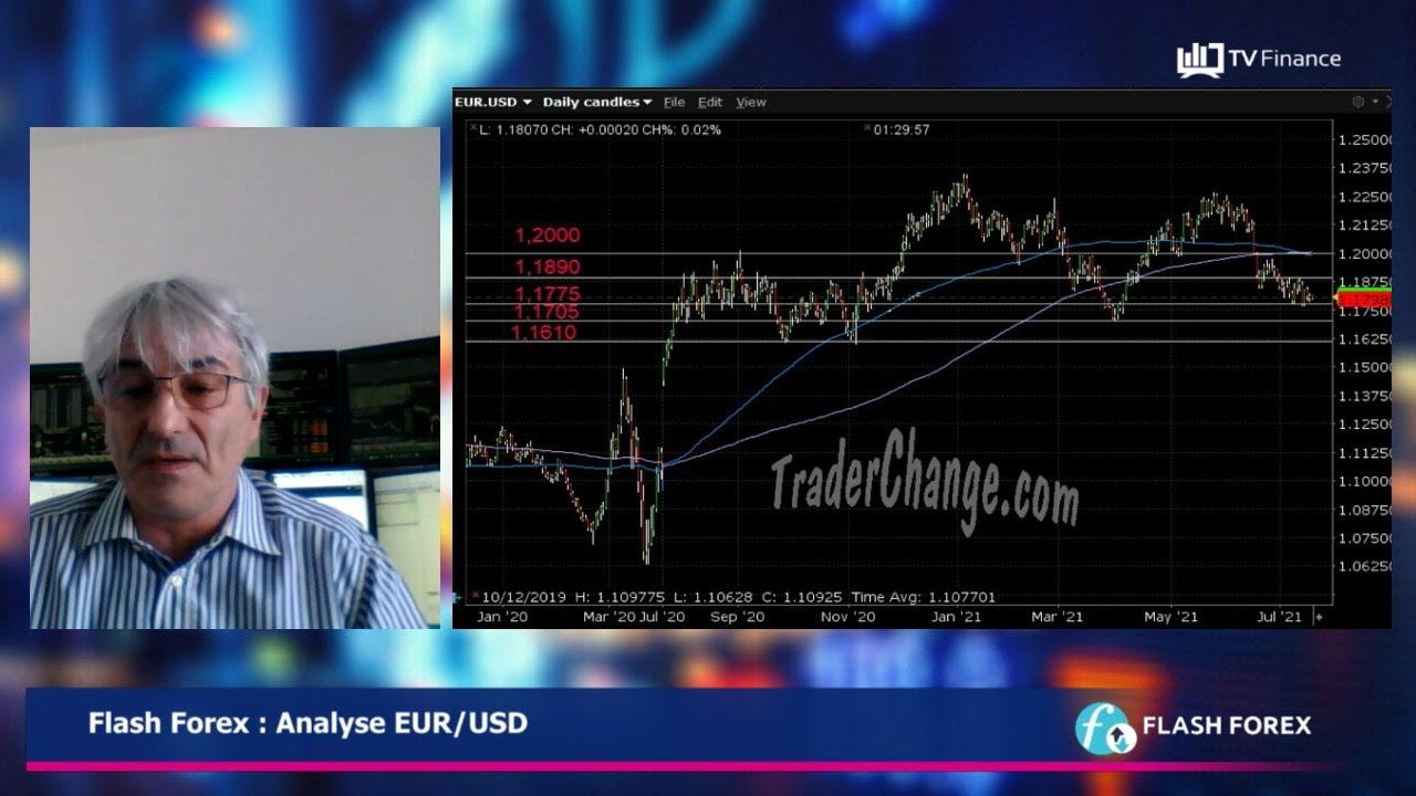 Flash Forex : Analyse EUR/USD