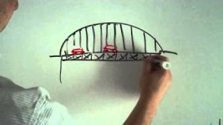 Bridge Design Concepts
