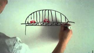 Bridge Design Concepts