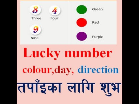 Rashifal - lucky day lucky number lucky colour direction and lucky  rashi/तपाइको राशी अनुसार शुभ