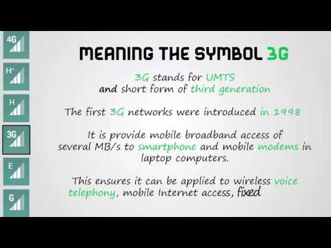 Meaning of symbols G, E, 2G, 3G, H, H+ and 4G - Reason for change - Explore with us