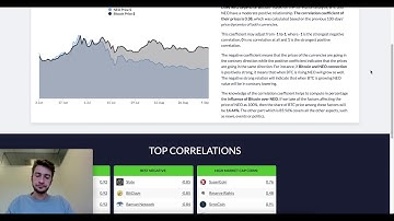 CoinPredictor: Correlational Analysis
