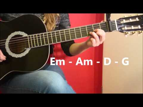 Beyonce - Drunk In Love Acoustic On GUITAR TUTORIAL Ed Sheeran Version