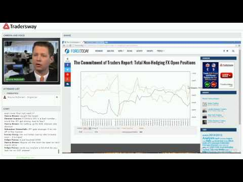 Forex Trading Strategy Session:  COT, and Mega Huge FX Event Calendar